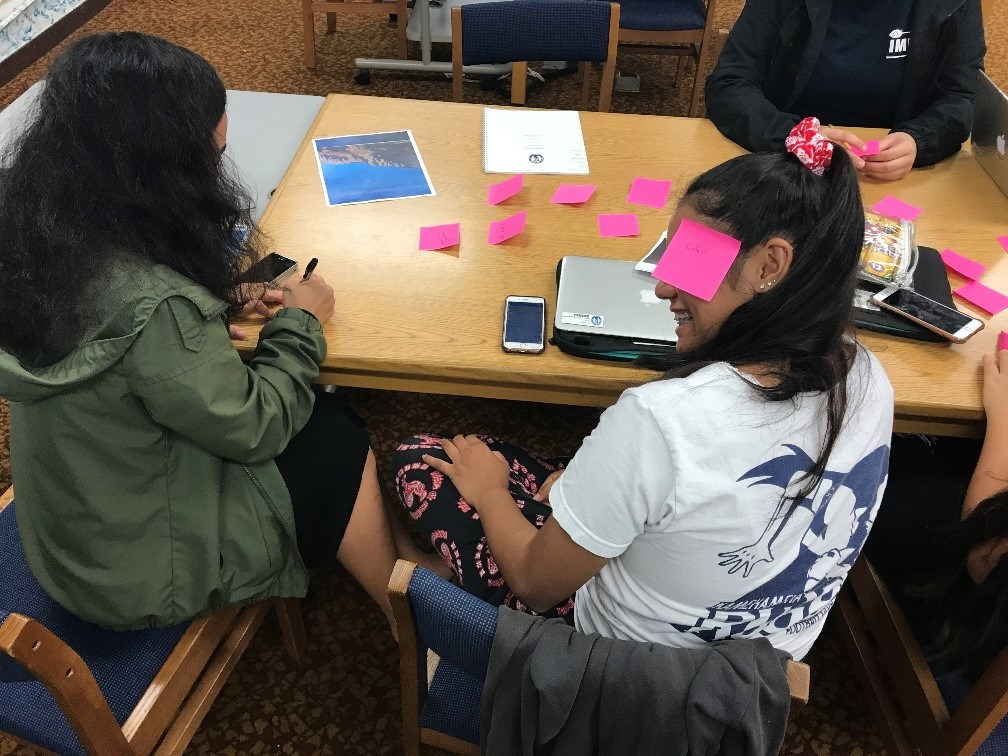 Researching with Kamehameha School Students